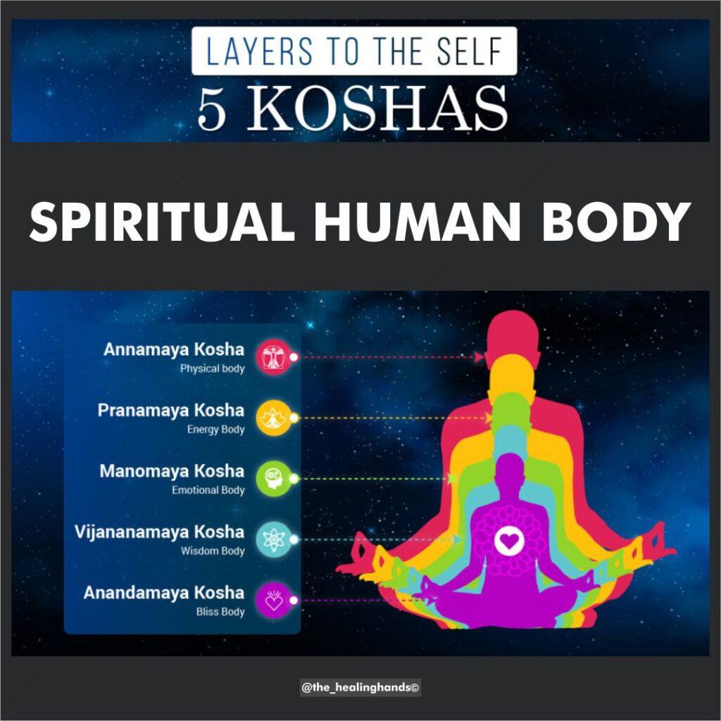 Spiritual Human body KOSHA